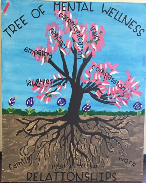 Mental Health Awareness Contest Poster Showing Tree Of Wellness